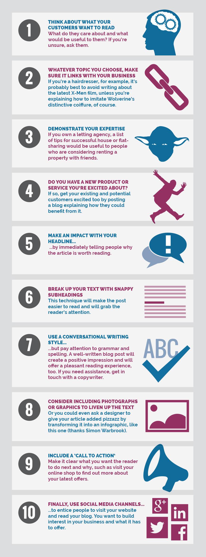 10 tips for terrific business blogs